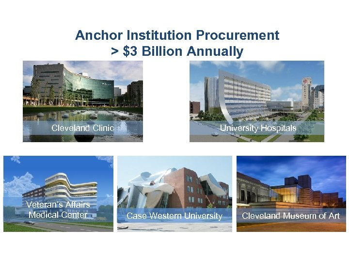 Anchor Institution Procurement > $3 Billion Annually Cleveland Clinic Veteran's Affairs Medical Center University