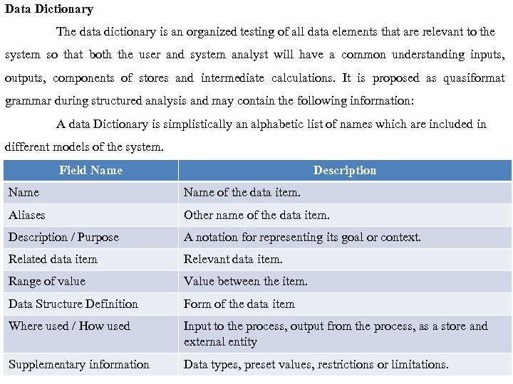 Data Dictionary The data dictionary is an organized testing of all data elements that