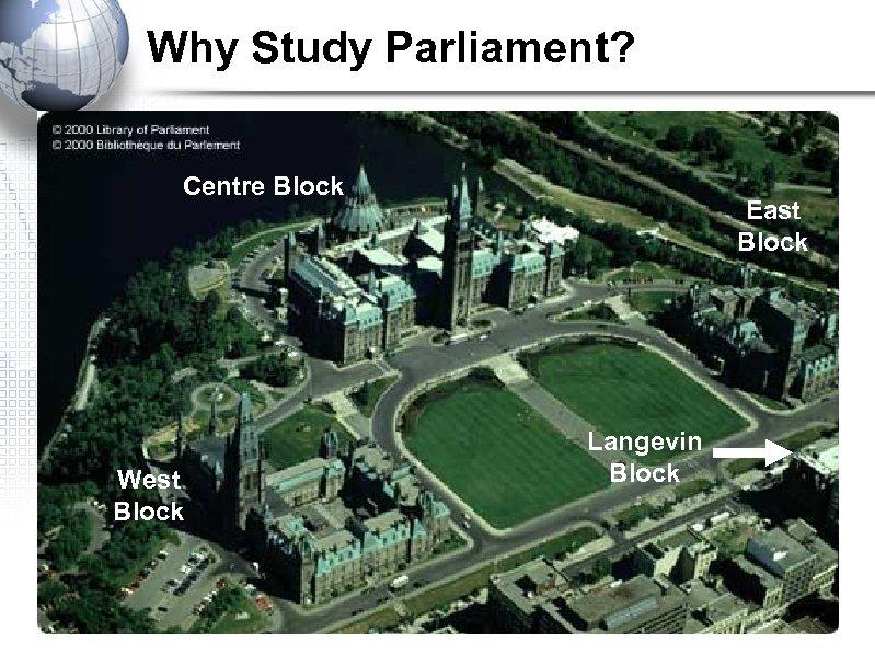 Why Study Parliament? Centre Block West Block East Block Langevin Block