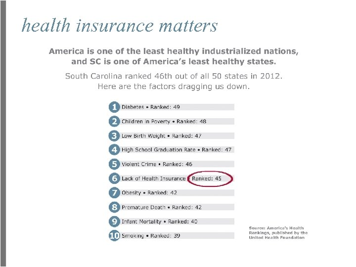 health insurance matters