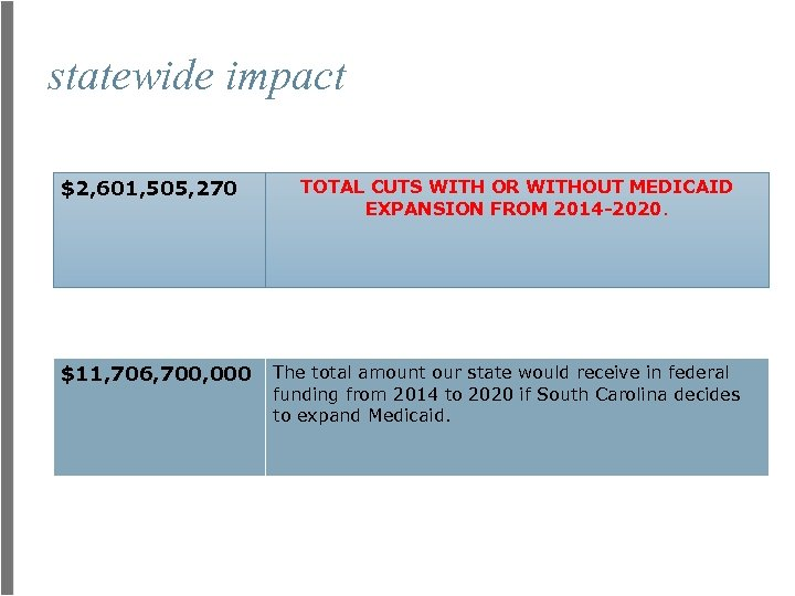 statewide impact $2, 601, 505, 270 $11, 706, 700, 000 TOTAL CUTS WITH OR