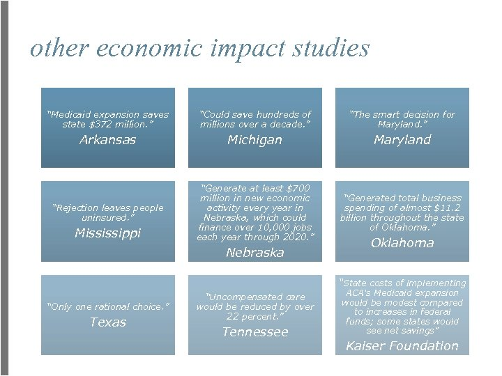 """other economic impact studies """"Medicaid expansion saves state $372 million. """" """"Could save hundreds"""