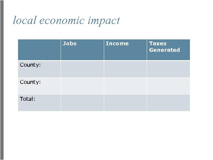 local economic impact Jobs County: Total: Income Taxes Generated
