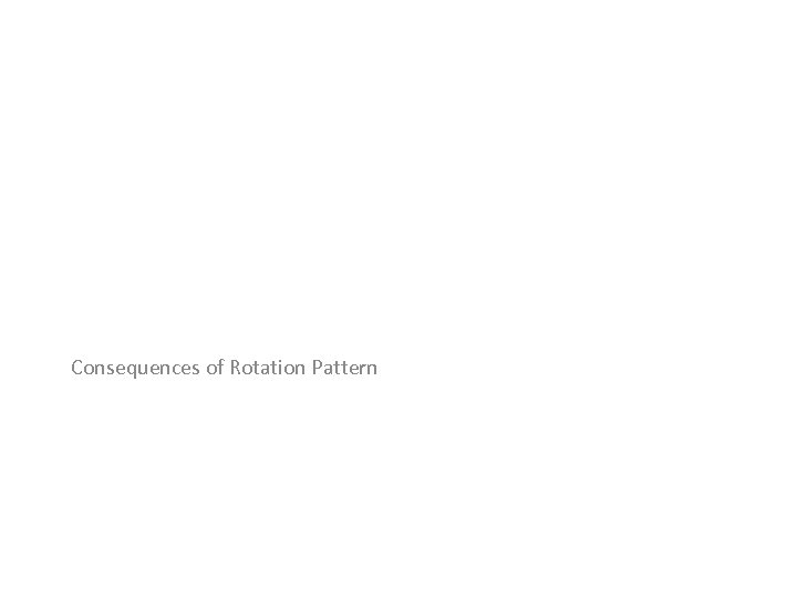 Consequences of Rotation Pattern