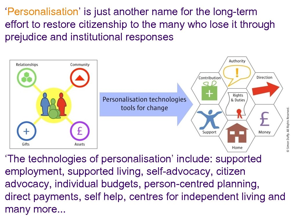'Personalisation' is just another name for the long-term effort to restore citizenship to the