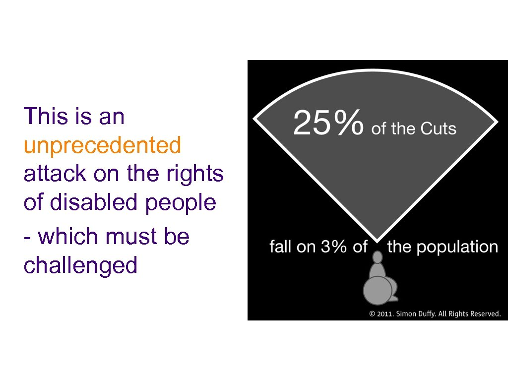 This is an unprecedented attack on the rights of disabled people - which must