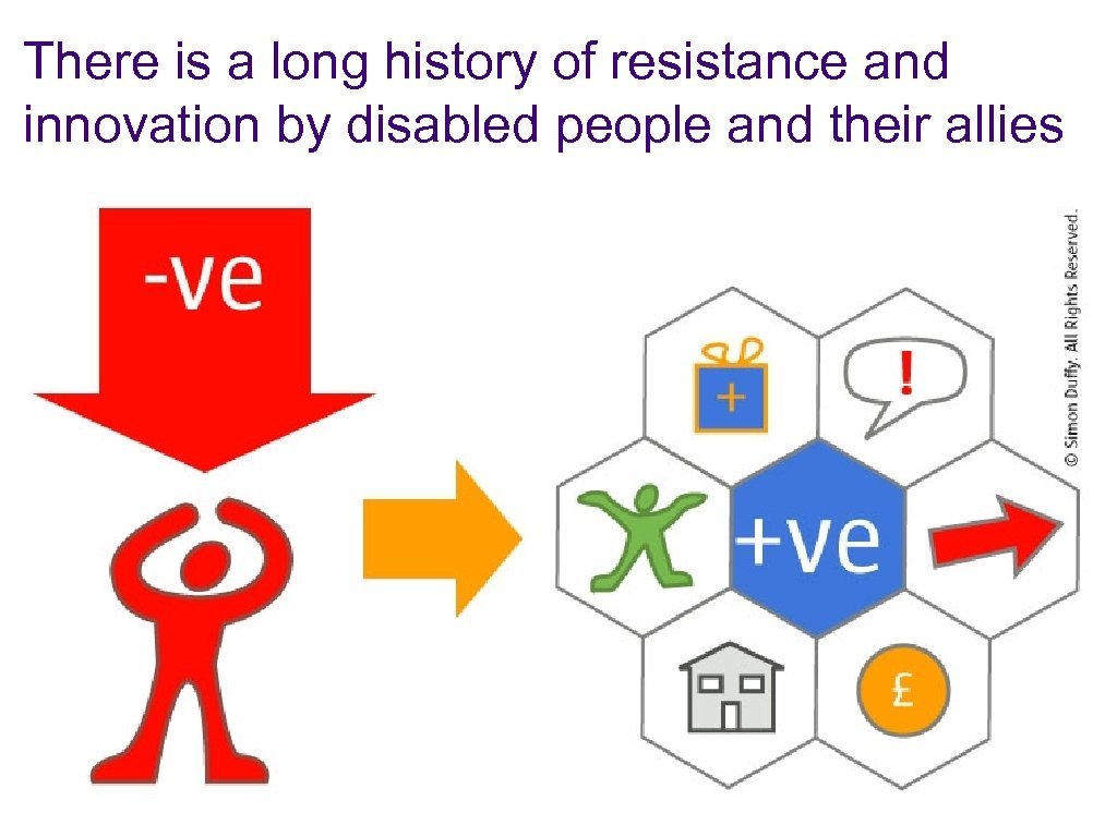 There is a long history of resistance and innovation by disabled people and their