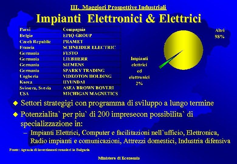 III. Maggiori Prospettive Industriali Impianti Elettronici & Elettrici Settori strategigi con programma di sviluppo