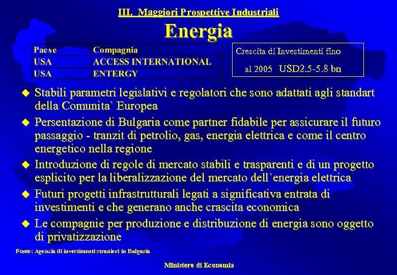 III. Maggiori Prospettive Industriali Energia Crescita di Investimenti fino al 2005 USD 2. 5