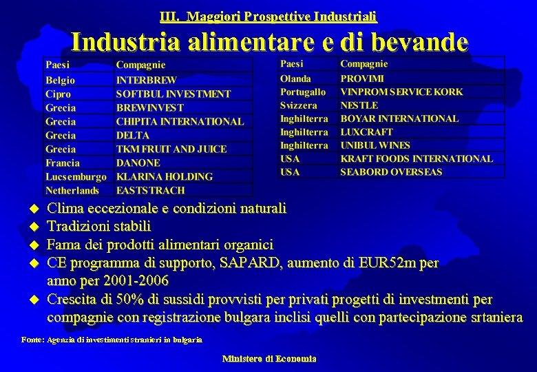 III. Maggiori Prospettive Industriali Industria alimentare e di bevande u u u Clima eccezionale