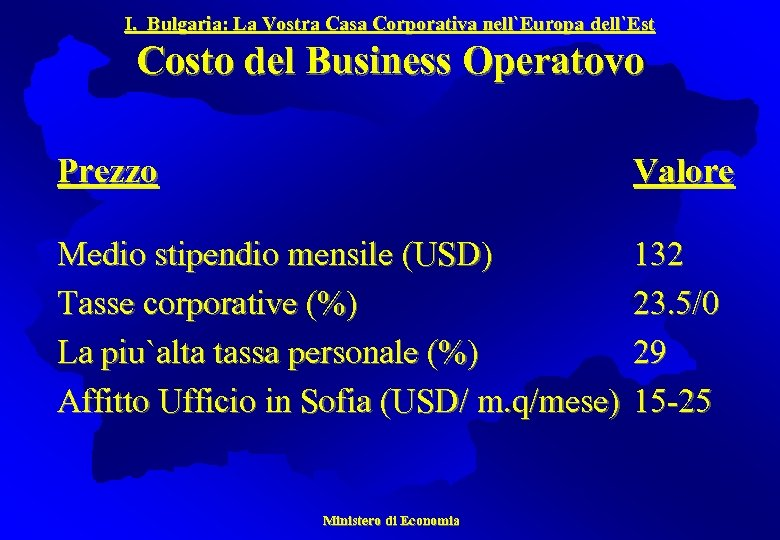 I. Bulgaria: La Vostra Casa Corporativa nell`Europa dell`Est Costo del Business Operatovo Prezzo Valore