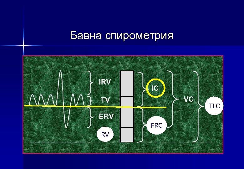 Бавна спирометрия TLC FRC RV