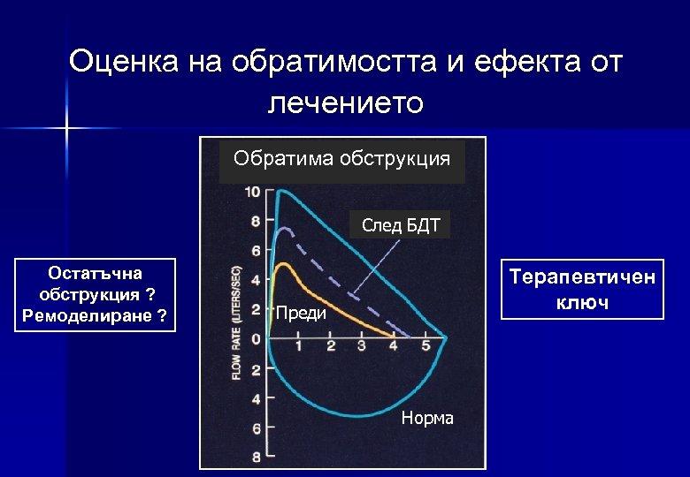 Оценка на обратимостта и ефекта от лечението Обратима обструкция След БДТ Остaтъчна обструкция ?