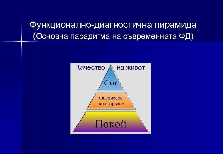 Функционално-диагностична пирамида (Основна парадигма на съвременната ФД) Качество на живот