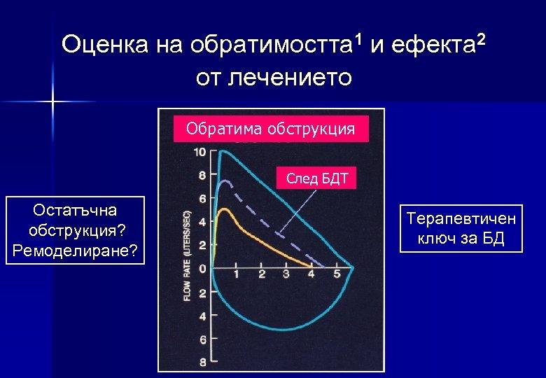 Оценка на обратимостта 1 и ефекта 2 от лечението Обратима обструкция След БДТ Остaтъчна