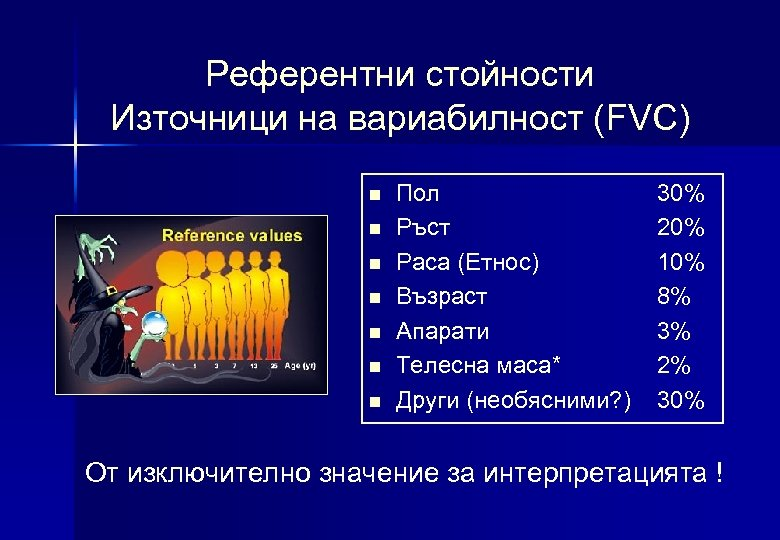 Референтни стойности Източници на вариабилност (FVC) n n n n Пол Ръст Раса (Етнос)