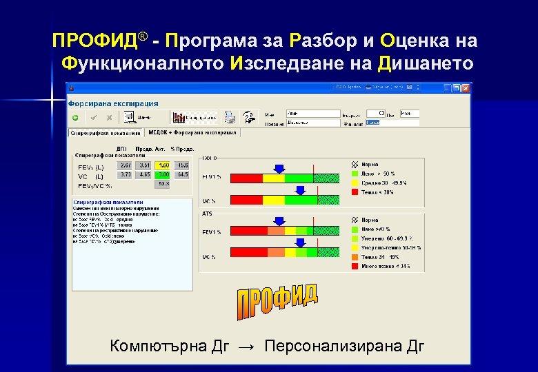 ПРОФИД® - Програма за Разбор и Оценка на Функционалното Изследване на Дишането Компютърна Дг
