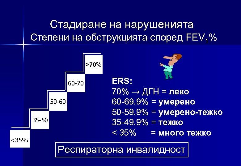 Стадиране на нарушенията Степени на обструкцията според FEV 1% >70% 60 -70 50 -60