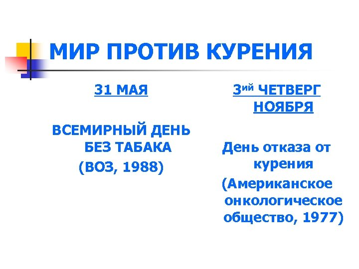 МИР ПРОТИВ КУРЕНИЯ 31 МАЯ ВСЕМИРНЫЙ ДЕНЬ БЕЗ ТАБАКА (ВОЗ, 1988) 3 ий ЧЕТВЕРГ