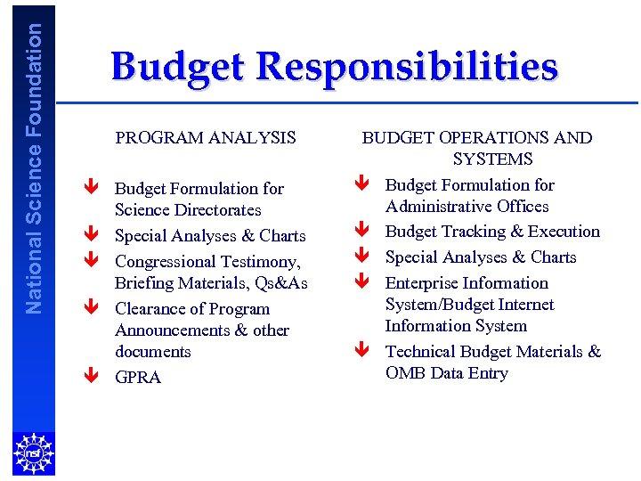 National Science Foundation Budget Responsibilities PROGRAM ANALYSIS ê Budget Formulation for Science Directorates ê