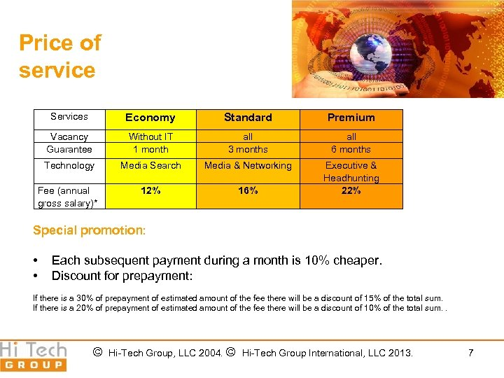 Price of service Services Economy Standard Premium Vacancy Guarantee Without IT 1 month all