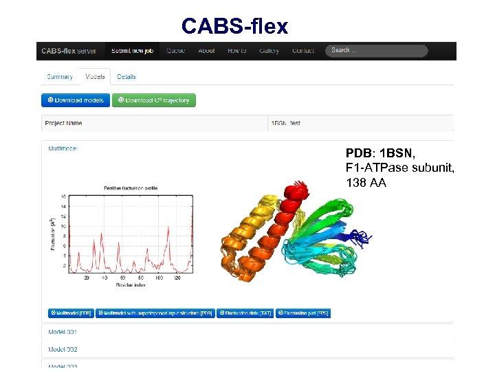 CABS-flex PDB: 1 BSN, F 1 -ATPase subunit, 138 AA