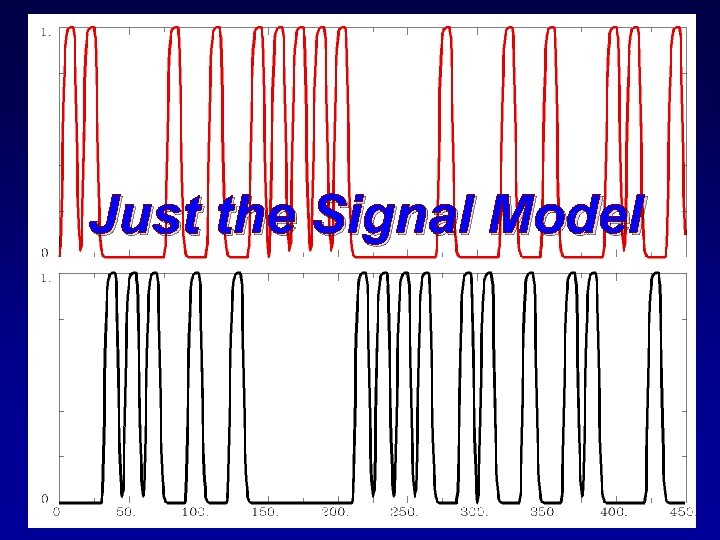 Just the Signal Model