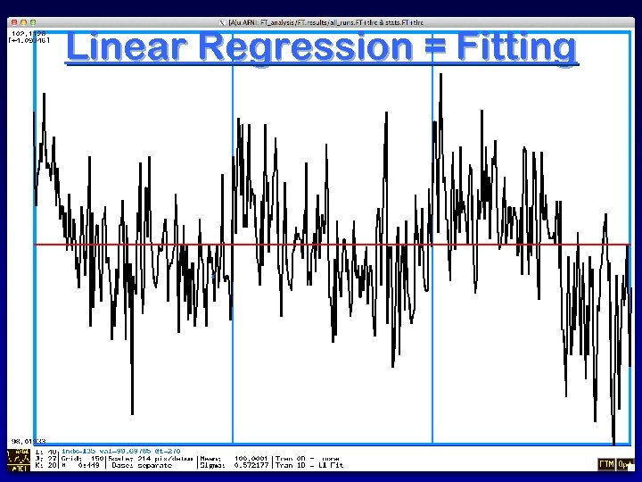Linear Regression = Fitting