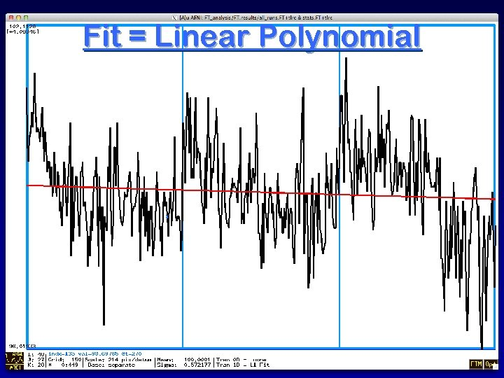 Fit = Linear Polynomial