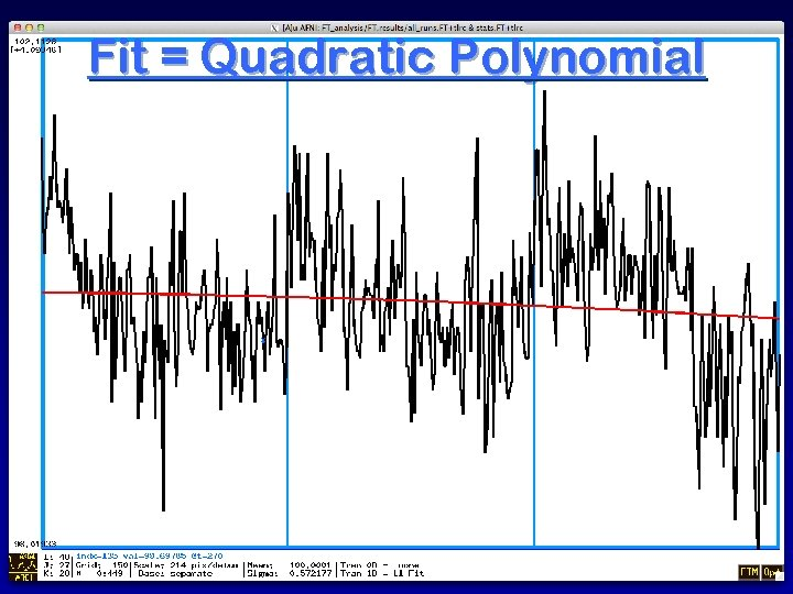 Fit = Quadratic Polynomial