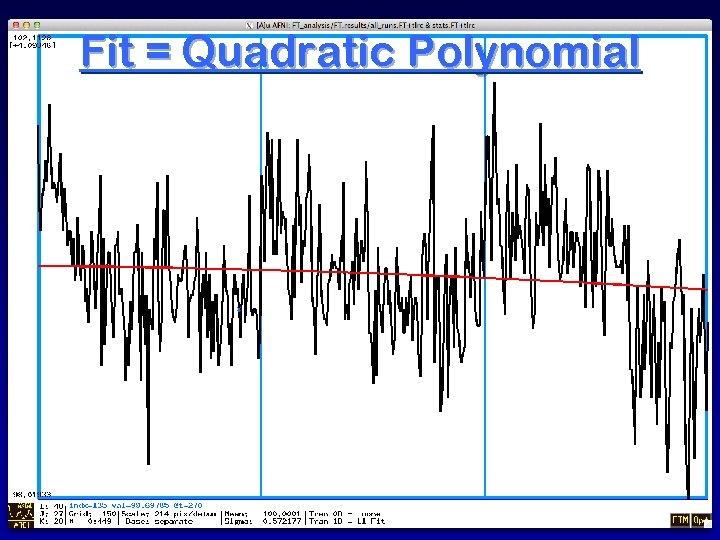 Fit = Quadratic Polynomial