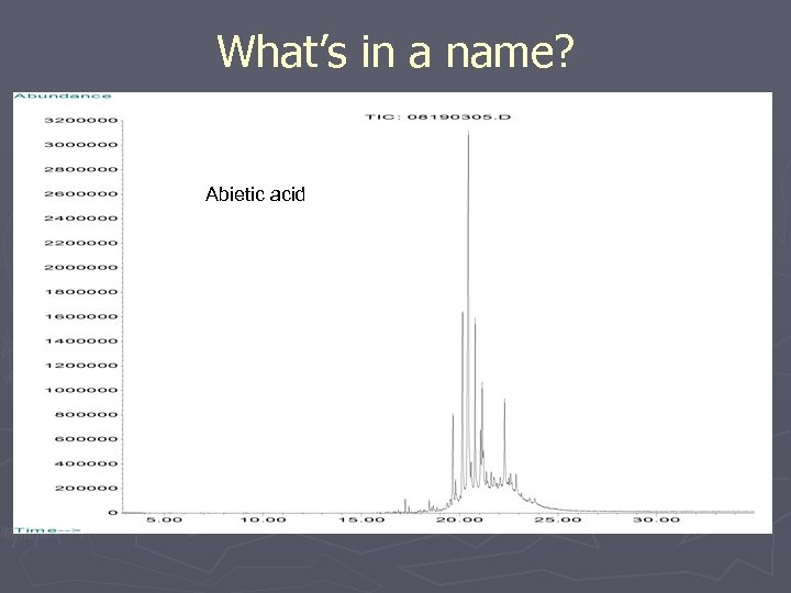 What's in a name? Abietic acid