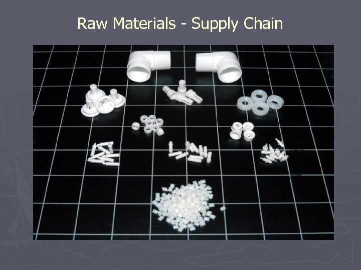 Raw Materials - Supply Chain