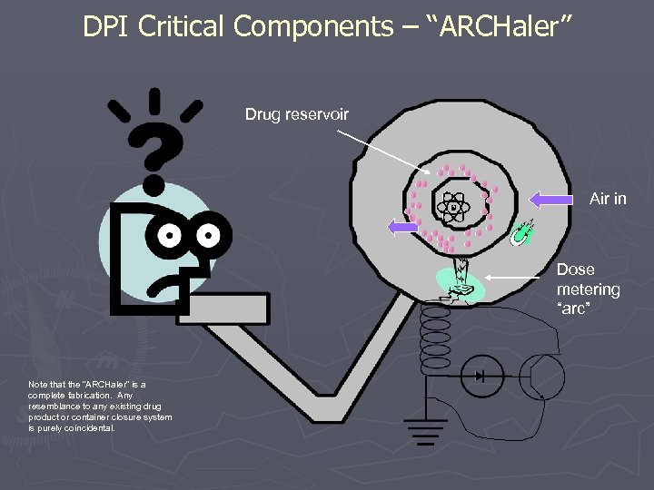 """DPI Critical Components – """"ARCHaler"""" Drug reservoir Air in Dose metering """"arc"""" Note that"""