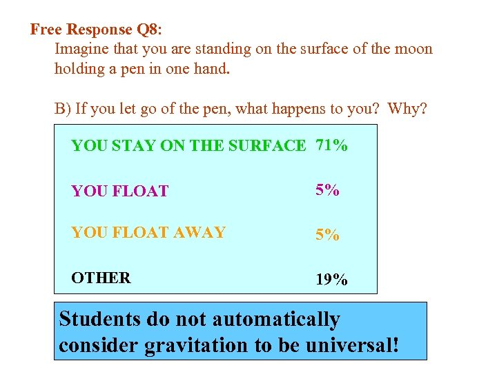 Free Response Q 8: Imagine that you are standing on the surface of the