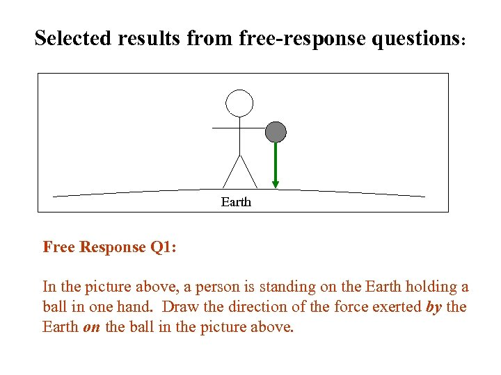 Selected results from free-response questions: Earth Free Response Q 1: In the picture above,