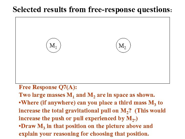 Selected results from free-response questions: M 1 M 2 Free Response Q 7(A): Two