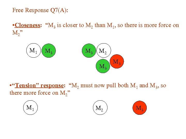 "Free Response Q 7(A): • Closeness: ""M 3 is closer to M 2 than"