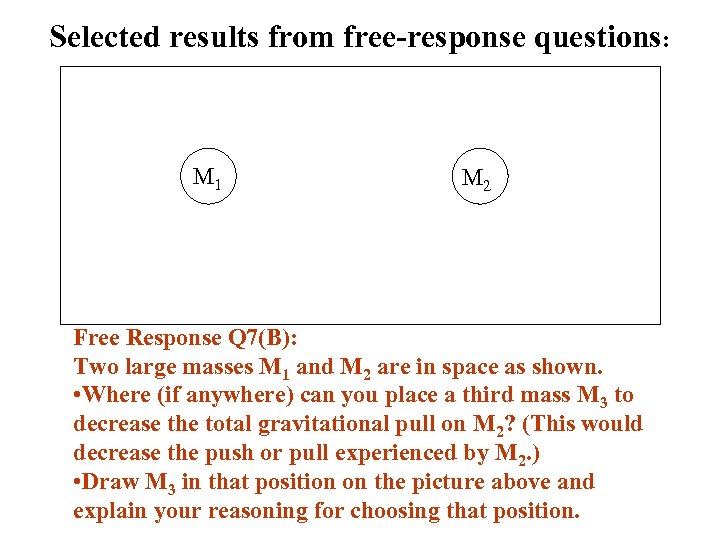 Selected results from free-response questions: M 1 M 2 Free Response Q 7(B): Two