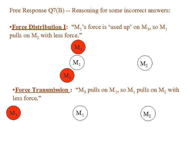 Free Response Q 7(B) -- Reasoning for some incorrect answers: • Force Distribution I: