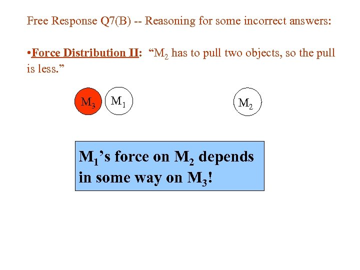 Free Response Q 7(B) -- Reasoning for some incorrect answers: • Force Distribution II: