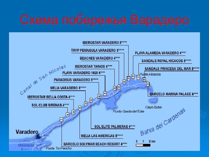 Схема побережья Варадеро