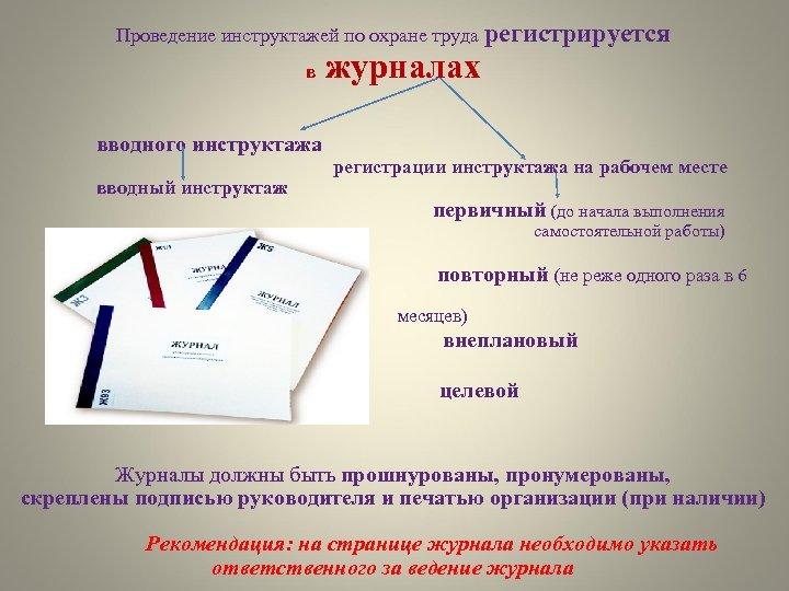 Проведение инструктажей по охране труда регистрируется в вводного инструктажа вводный инструктаж журналах регистрации инструктажа