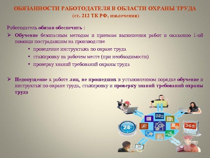 ОБЯЗАННОСТИ РАБОТОДАТЕЛЯ В ОБЛАСТИ ОХРАНЫ ТРУДА (ст. 212 ТК РФ, извлечения) Работодатель обязан обеспечить