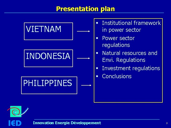 Presentation plan VIETNAM INDONESIA PHILIPPINES § Institutional framework in power sector § Power sector