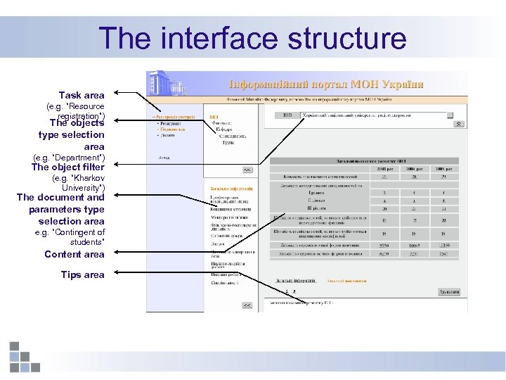 """The interface structure Task area (e. g. """"Resource registration"""") The objects type selection area"""