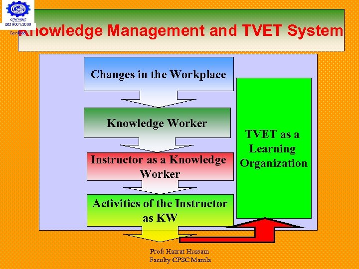 Knowledge Management and TVET System ISO 9001: 2008 Certified Changes in the Workplace Knowledge