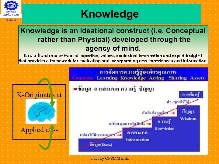 Knowledge ISO 9001: 2008 Certified Knowledge is an Ideational construct (i. e. Conceptual rather