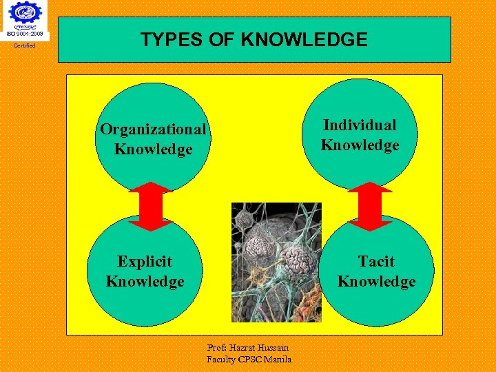 ISO 9001: 2008 Certified TYPES OF KNOWLEDGE Individual Knowledge Organizational Knowledge Explicit Knowledge Tacit