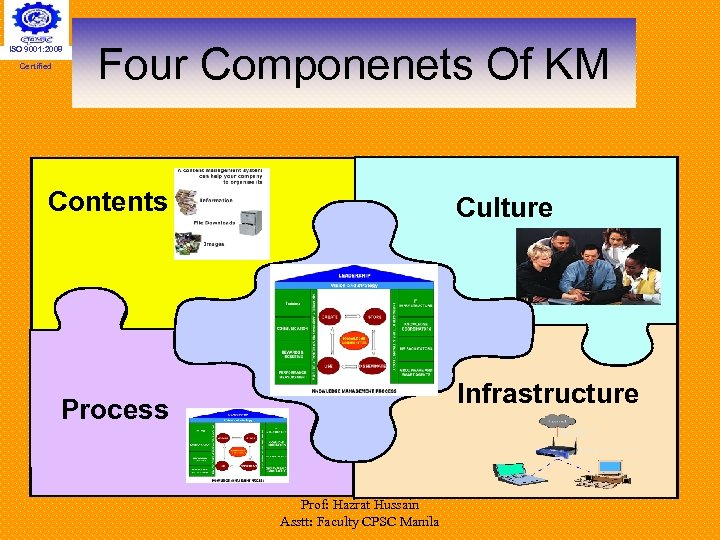 ISO 9001: 2008 Certified Four Componenets Of KM Contents Culture Infrastructure Process Prof: Hazrat